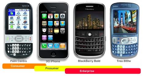 3G iPhone Comparison