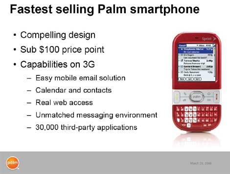 Centro - Fastest Selling Smartphone