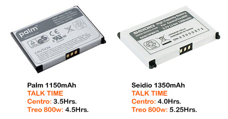 Small Extended Battery for Treo 800w & Centro