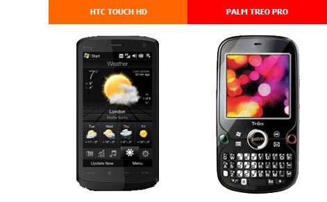 HTC-Touch-HD-Image
