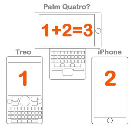 Palm-Quatro-Smartphone