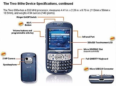 Sprint Treo 800w specifications
