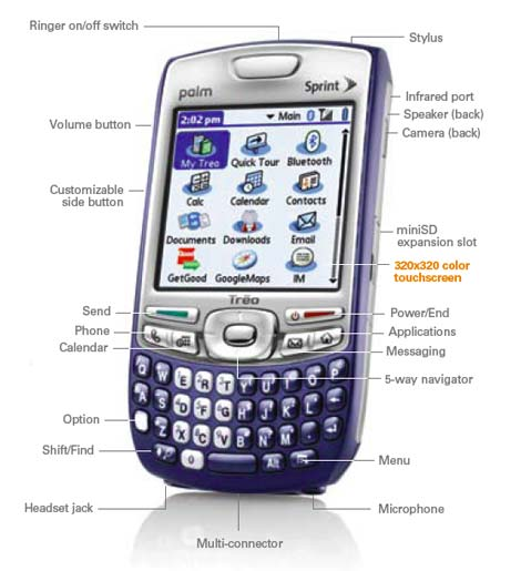 Treo 755p Specifications