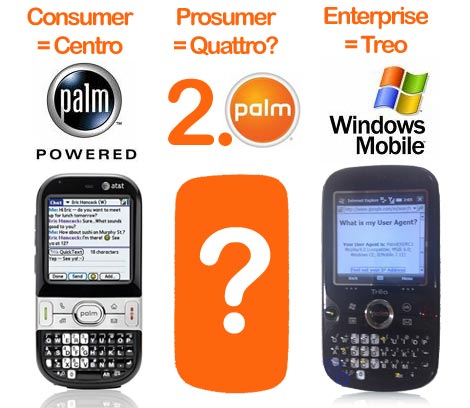 Palm Smartphone Lineup 2009